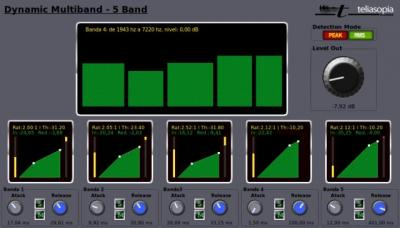 Dynamic-MultiBand